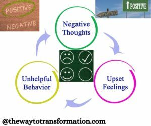 negative thoughts. The Power of Being Positive